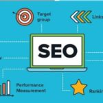 SEO Backbone of Successful Online Website Businesses